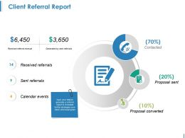 Client Referral Report Powerpoint Slide Backgrounds