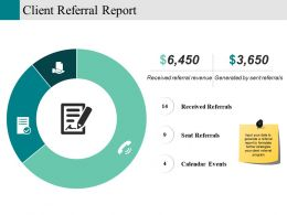 Client Referral Report Sample Ppt Presentation