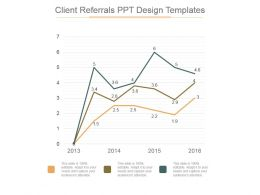 Client Referrals Ppt Design Templates