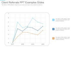 Client Referrals Ppt Examples Slides