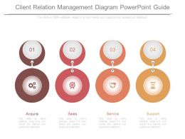 Client Relation Management Diagram Powerpoint Guide