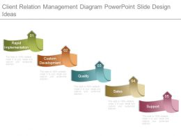 Client Relation Management Diagram Powerpoint Slide Design Ideas