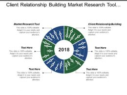 Client Relationship Building Market Research Tool Entrepreneurship Skills