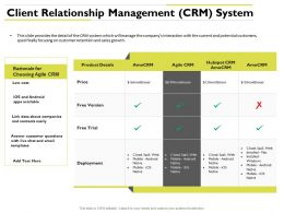 Client Relationship Management CRM System Contacts Easily Ppt Presentation Examples