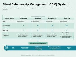 Client Relationship Management CRM System Trial Ppt Powerpoint Presentation Portfolio Display