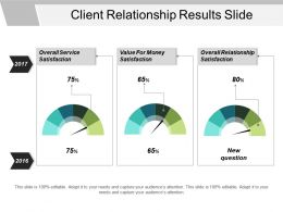 Client Relationship Results Slide Powerpoint Slide Background