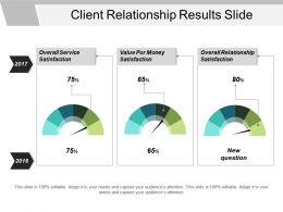client_relationship_results_slide_powerpoint_slide_background_Slide01