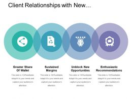 Client Relationships With New Opportunities And Enthusiastic Recommendations