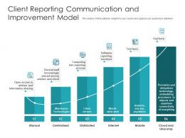 Client Reporting Communication And Improvement Model