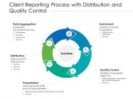 Client Reporting Process With Distribution And Quality Control