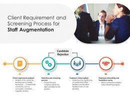 Client Requirement And Screening Process For Staff Augmentation