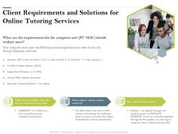 Client Requirements And Solutions For Online Tutoring Services R217 Ppt Powerpoint Presentation Icon