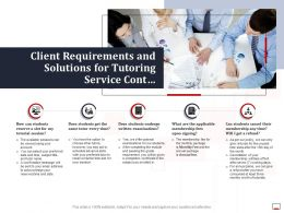 Client Requirements And Solutions For Tutoring Service Cont Ppt Outline