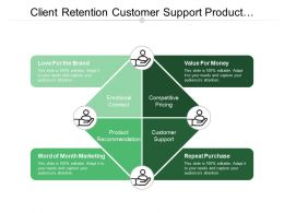 Client Retention Customer Support Product Recommendation