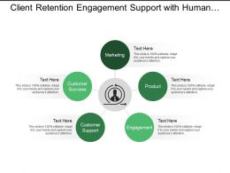 Client Retention Engagement Support With Human Rotation Image
