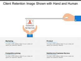 Client Retention Image Shown With Hand And Human