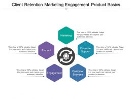 Client Retention Marketing Engagement Product Basics