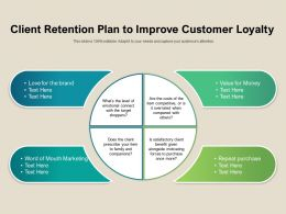 Client Retention Plan To Improve Customer Loyalty