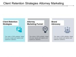 Client Retention Strategies Attorney Marketing Funnel Brand Advocacy Cpb