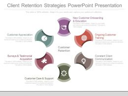 Client Retention Strategies Powerpoint Presentation