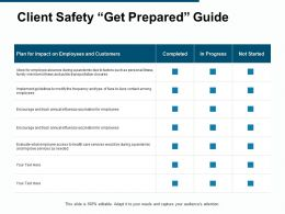 Client Safety Get Prepared Guide Employees And Customers Ppt Powerpoint Presentation File Themes