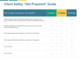 Client Safety Get Prepared Guide Progress Ppt Powerpoint Presentation File Files