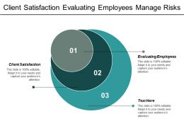 Client Satisfaction Evaluating Employees Manage Risks Personnel Surveys Cpb