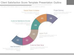 Client Satisfaction Score Template Presentation Outline