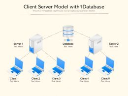 Client Server Model With1database