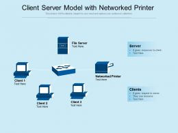 Client Server Model With Networked Printer