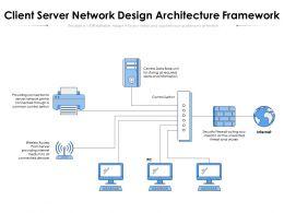 Client Server Network Design Architecture Framework