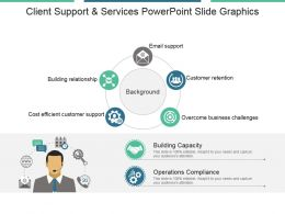 Client Support And Services Powerpoint Slide Graphics