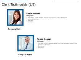 Client Testimonials Communication C439 Ppt Powerpoint Presentation Model Outfit