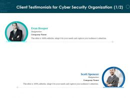 Client Testimonials For Cyber Security Organization R81 Ppt Powerpoint Gallery