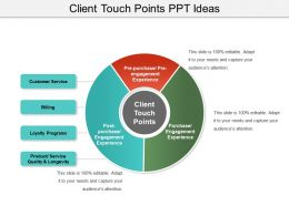 Client Touch Points Ppt Ideas