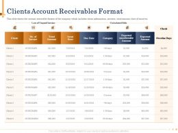Clients Account Receivables Format Overdue Days Powerpoint Presentation Example