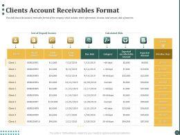 Clients Account Receivables Format Ppt Powerpoint Presentation Outline Infographic Template