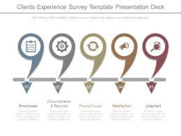 Clients Experience Survey Template Presentation Deck