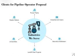 Clients For Pipeline Operator Proposal Ppt Powerpoint Presentation Visual Aids Styles