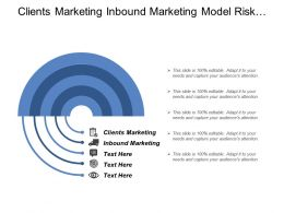 Clients Marketing Inbound Marketing Model Risk Statistical Models Cpb