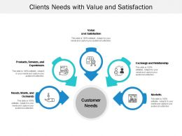 Clients Needs With Value And Satisfaction