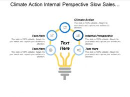 Climate Action Internal Perspective Slow Sales Volumes Start Cpb