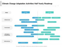 Climate Change Adaptation Activities Half Yearly Roadmap