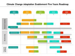 Climate Change Adaptation Enablement Five Years Roadmap