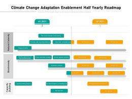 Climate Change Adaptation Enablement Half Yearly Roadmap