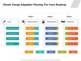 Climate Change Adaptation Planning Five Years Roadmap