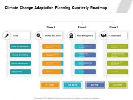 Climate Change Adaptation Planning Quarterly Roadmap