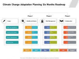 Climate Change Adaptation Planning Six Months Roadmap