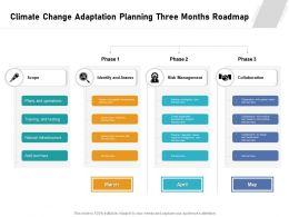 Climate Change Adaptation Planning Three Months Roadmap