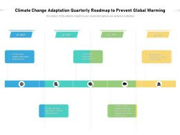 Climate Change Adaptation Quarterly Roadmap To Prevent Global Warming